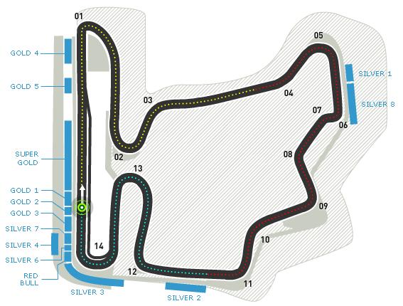 Formula1-Hungary